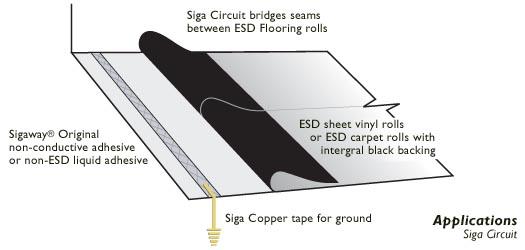 siga_circuit
